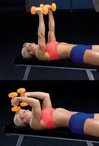 Lying Triceps Workouts