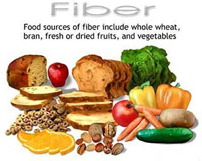 high fiber...lose weight