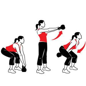 Kettlebell Swing Workout Tips