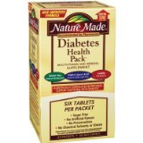 Save on Diabetes Products